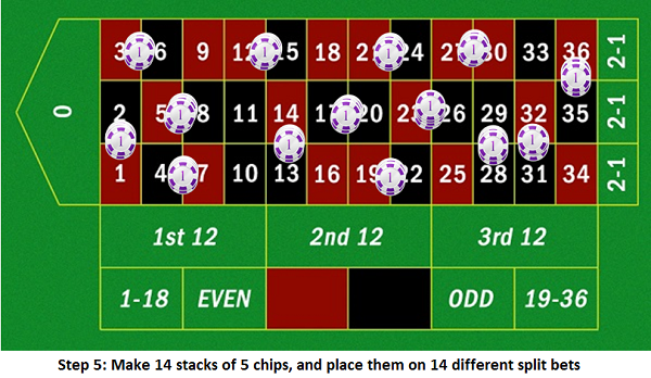 Roulette strategy that 48899