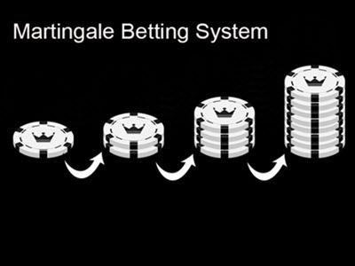 Martingale betting System 46693