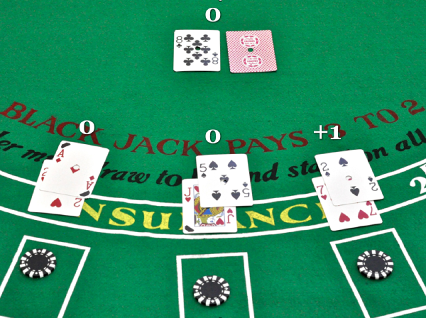 Blackjack counting 65647