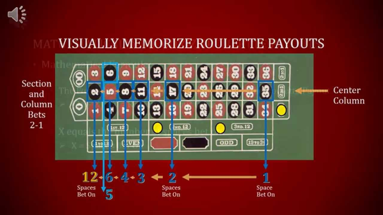 Roulette payout casino 15062