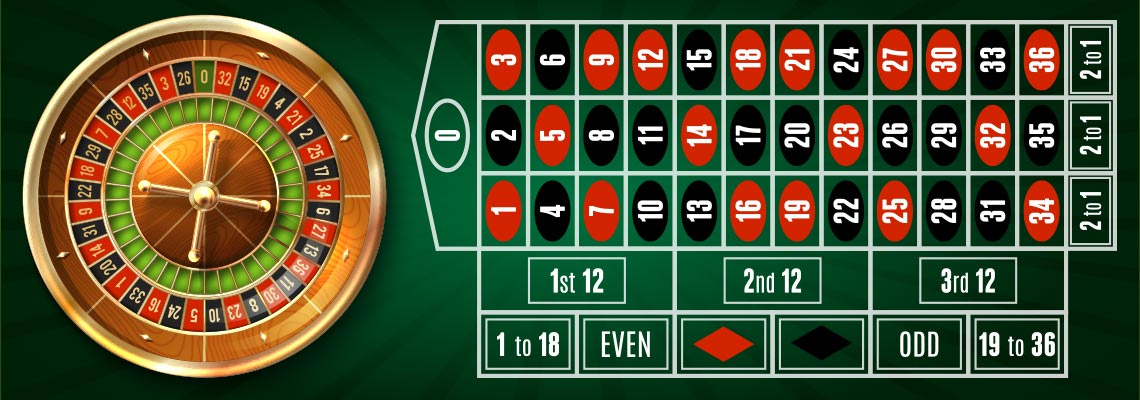 Roulette payout 99584